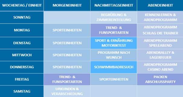 Wochenprogramm Multisportcamp