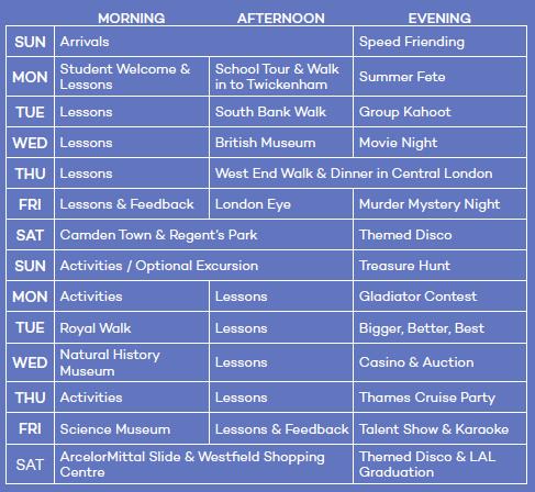 Wochenplan London